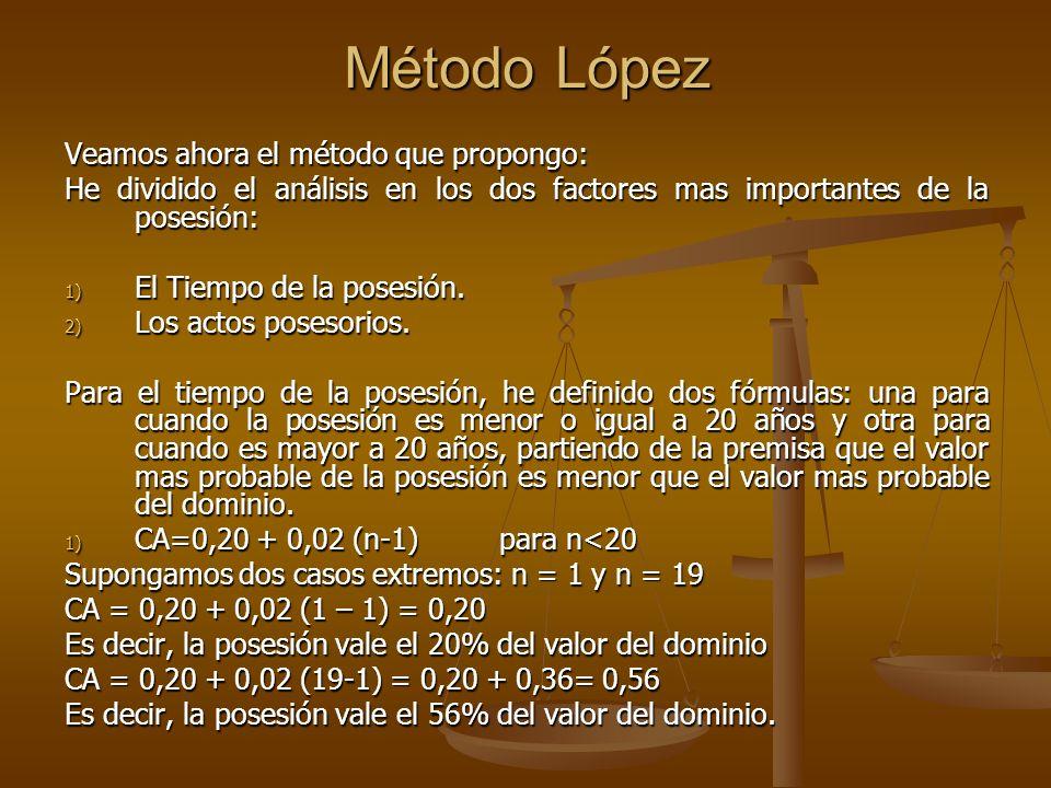 Método López Veamos ahora el método que propongo: He dividido el análisis en los dos factores mas importantes de la posesión: 1) El Tiempo de la poses