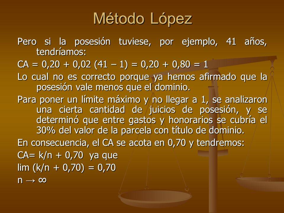 Método López Pero si la posesión tuviese, por ejemplo, 41 años, tendríamos: CA = 0,20 + 0,02 (41 – 1) = 0,20 + 0,80 = 1 Lo cual no es correcto porque