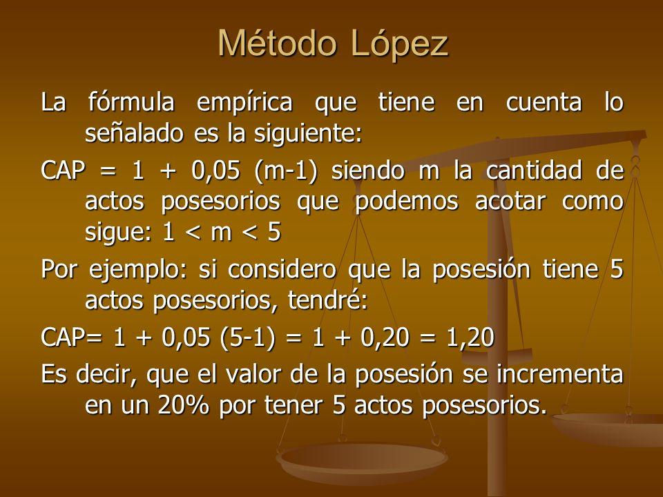 Método López La fórmula empírica que tiene en cuenta lo señalado es la siguiente: CAP = 1 + 0,05 (m-1) siendo m la cantidad de actos posesorios que po