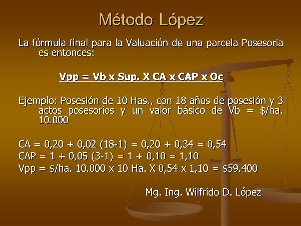 Método López La fórmula final para la Valuación de una parcela Posesoria es entonces: Vpp = Vb x Sup. X CA x CAP x Oc Vpp = Vb x Sup. X CA x CAP x Oc