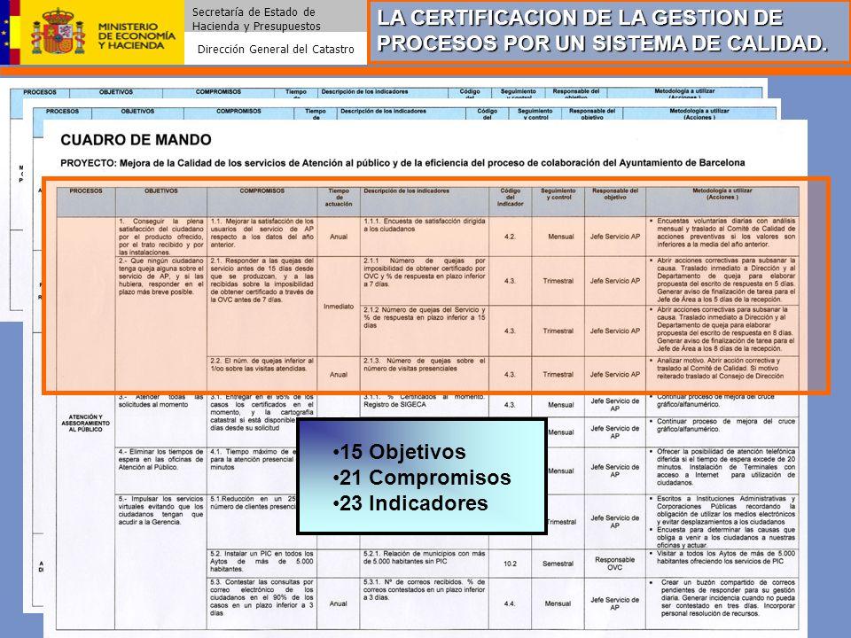 Dirección General del Catastro Secretaría de Estado de Hacienda y Presupuestos LA CERTIFICACION DE LA GESTION DE PROCESOS POR UN SISTEMA DE CALIDAD.