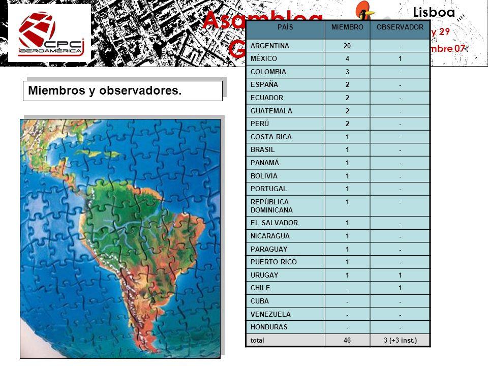 Lisboa 28 y 29 noviembre 07 Asamblea General PAÍSMIEMBROOBSERVADOR ARGENTINA20- MÉXICO41 COLOMBIA3- ESPAÑA2- ECUADOR2- GUATEMALA2- PERÚ2- COSTA RICA1-