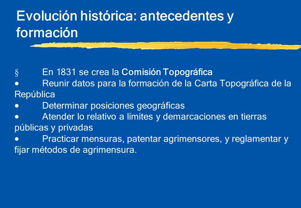 Evolución histórica: antecedentes y formación En 1831 se crea la Comisión Topográfica Reunir datos para la formación de la Carta Topográfica de la Rep
