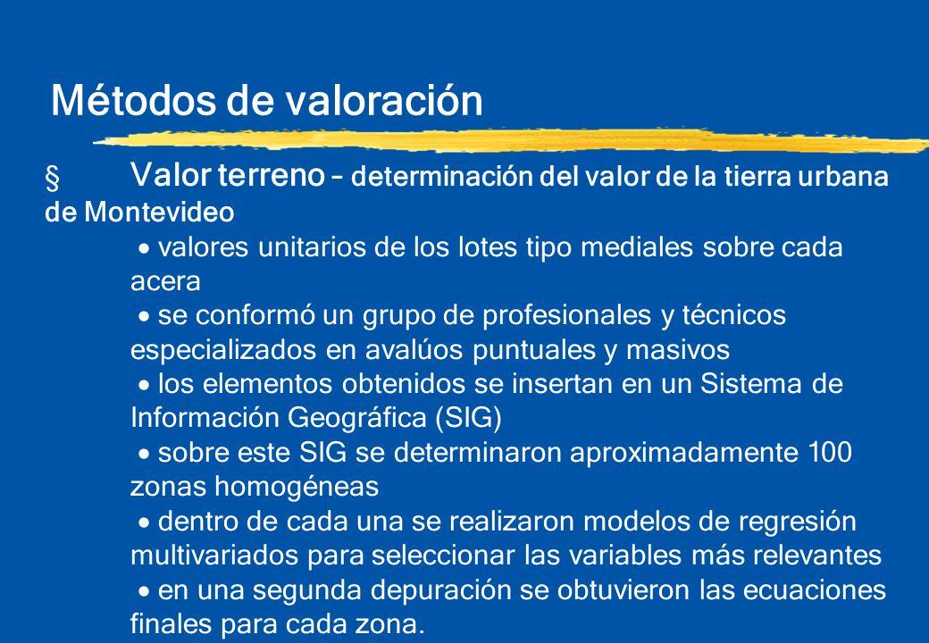 Métodos de valoración § Valor terreno – determinación del valor de la tierra urbana de Montevideo valores unitarios de los lotes tipo mediales sobre c