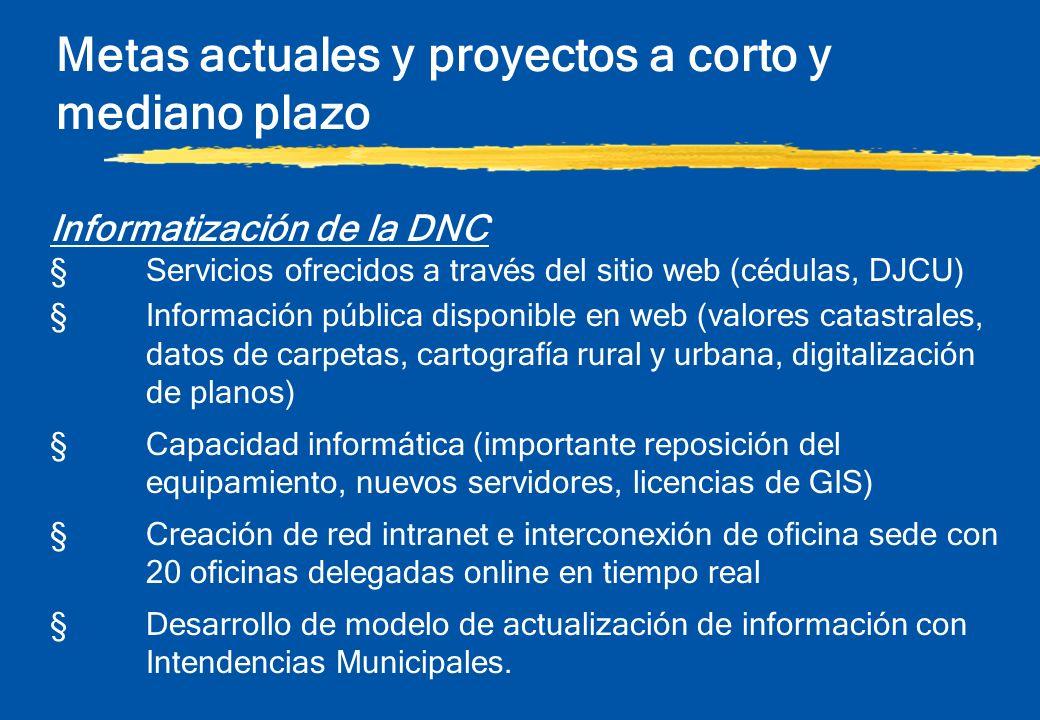 Metas actuales y proyectos a corto y mediano plazo Informatización de la DNC §Servicios ofrecidos a través del sitio web (cédulas, DJCU) §Información