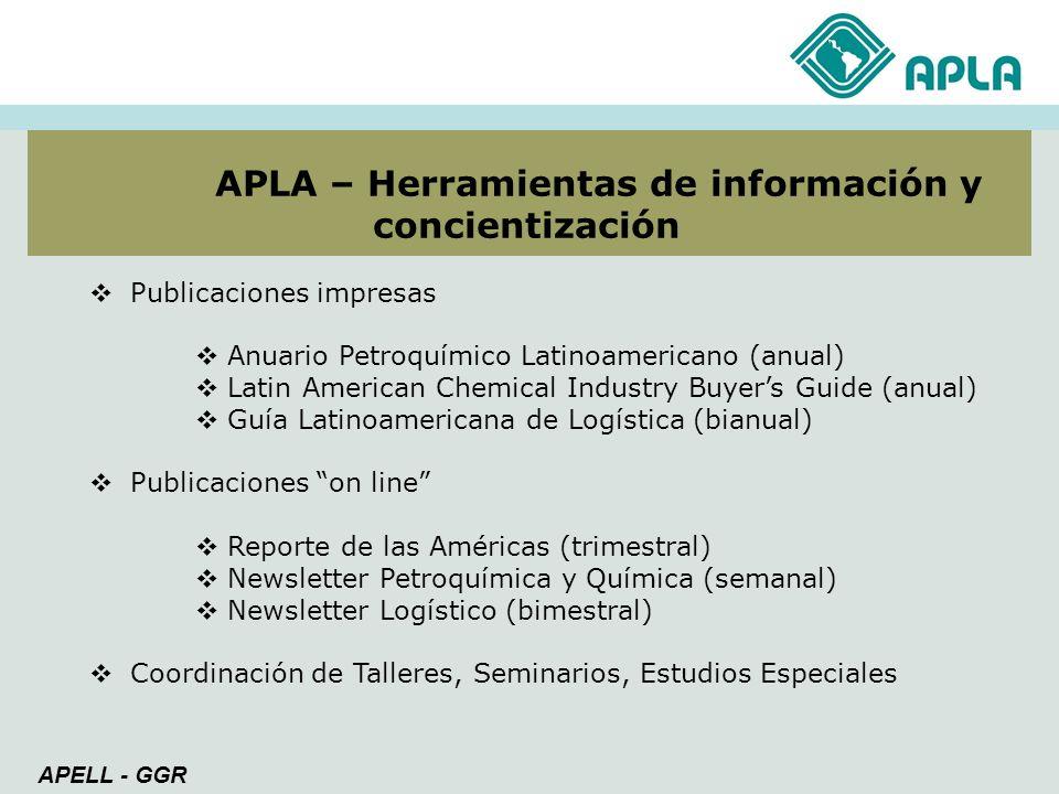 Principales Encuentros Empresariales organizados por APLA 2 Reuniones Anuales: Reunión Anual Latinoamericana de Petroquímica (Número 30 en noviembre de 2010) Reunión Latinoamericana de Logística (Número 13 en junio de 2011) APELL- GGR