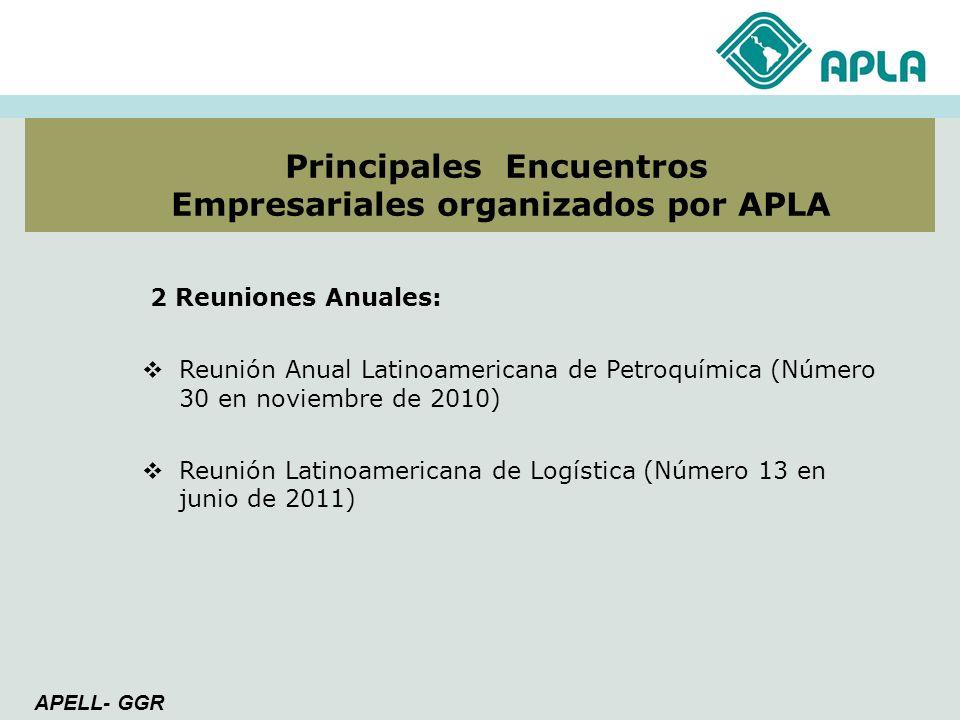 Principales Encuentros Empresariales organizados por APLA 2 Reuniones Anuales: Reunión Anual Latinoamericana de Petroquímica (Número 30 en noviembre d