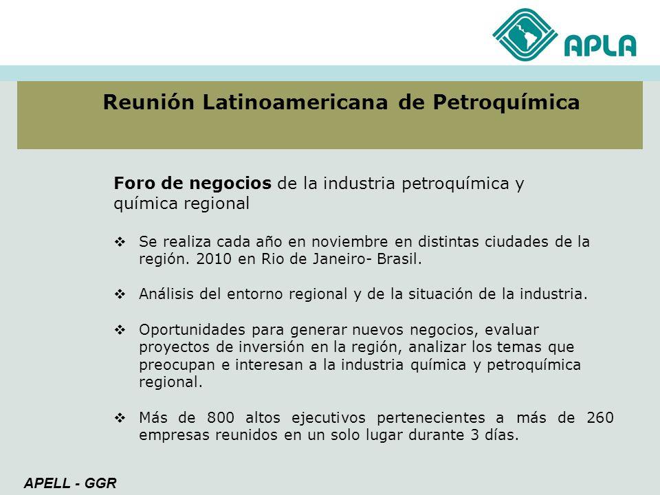 30ª Reunión Anual Latinoamericana de Petroquímica 6 al 9 de Noviembre, 2010 – Hotel Sofitel – Rio de Janeiro Distribución de inscriptos y empresas por país Inscriptos: 823Empresas: 262 APELL - GGR América Latina: 70,8%América Latina: 63,3%