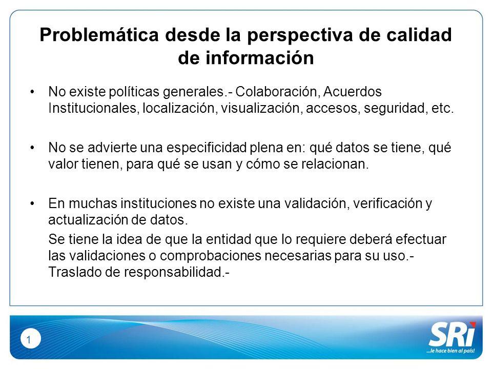 1515 Problemática desde la perspectiva de calidad de información No existe políticas generales.- Colaboración, Acuerdos Institucionales, localización, visualización, accesos, seguridad, etc.