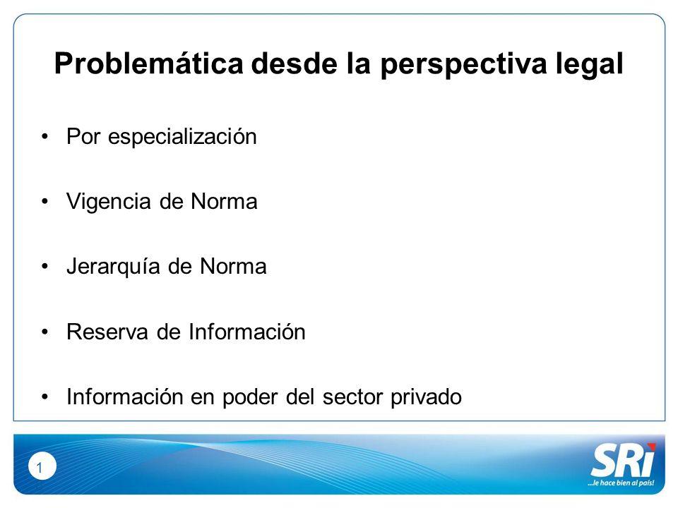1818 Problemática desde la perspectiva legal Por especialización Vigencia de Norma Jerarquía de Norma Reserva de Información Información en poder del sector privado