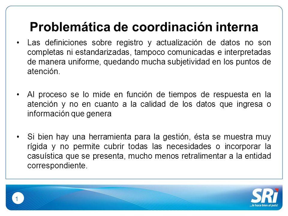 1919 Problemática de coordinación interna Las definiciones sobre registro y actualización de datos no son completas ni estandarizadas, tampoco comunicadas e interpretadas de manera uniforme, quedando mucha subjetividad en los puntos de atención.