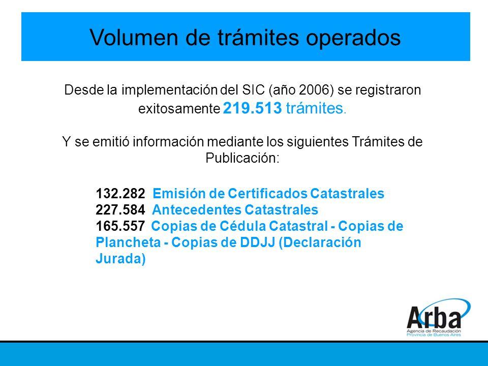 Volumen de trámites operados Desde la implementación del SIC (año 2006) se registraron exitosamente 219.513 trámites. Y se emitió información mediante