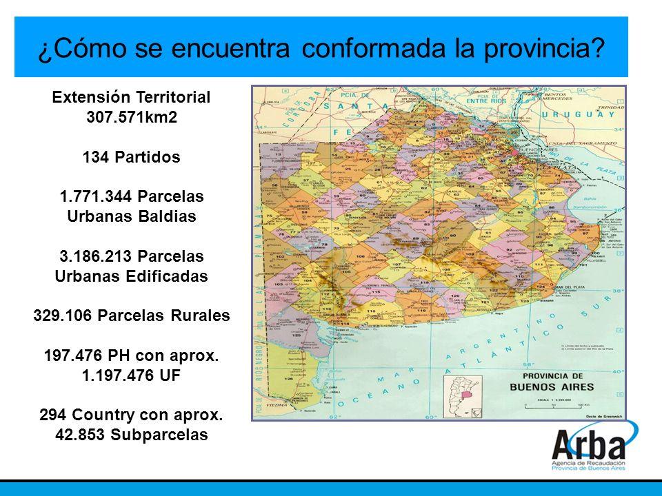 ¿Cómo se encuentra conformada la provincia? Extensión Territorial 307.571km2 134 Partidos 1.771.344 Parcelas Urbanas Baldias 3.186.213 Parcelas Urbana