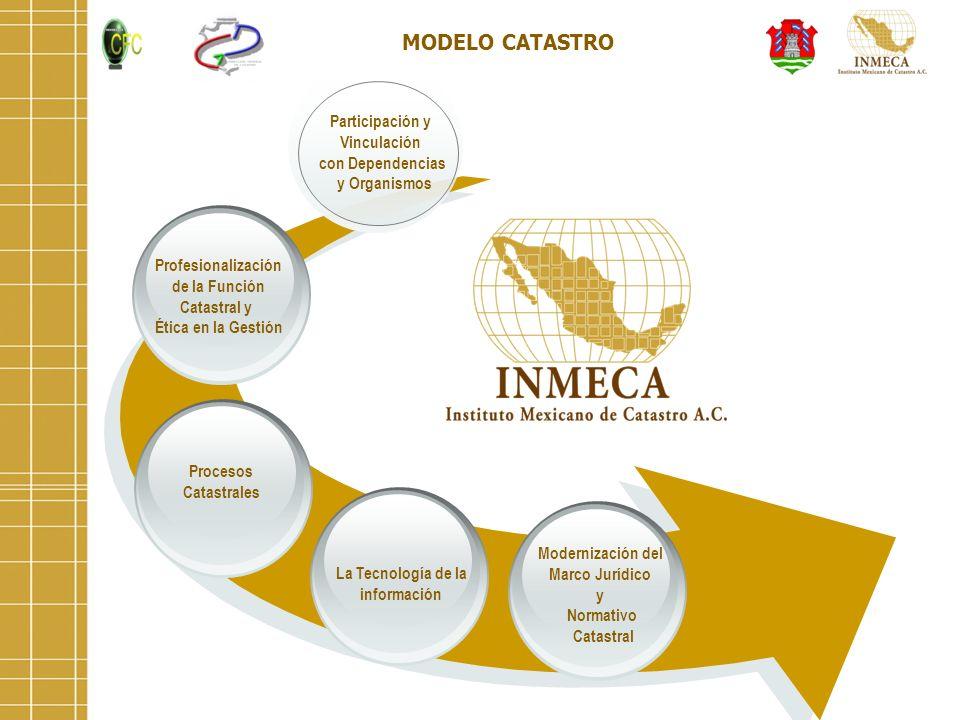 MODELO CATASTRO Profesionalización de la Función Catastral y Ética en la Gestión Participación y Vinculación con Dependencias y Organismos Modernizaci