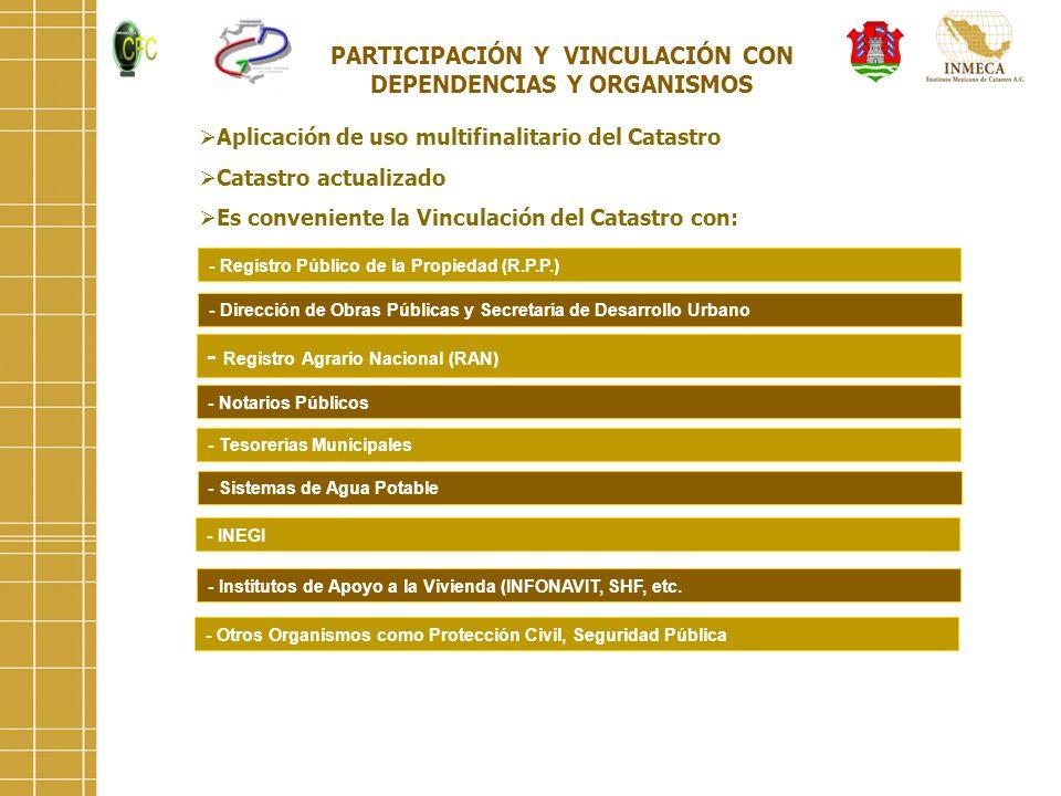 Aplicación de uso multifinalitario del Catastro Catastro actualizado Es conveniente la Vinculación del Catastro con: PARTICIPACIÓN Y VINCULACIÓN CON D