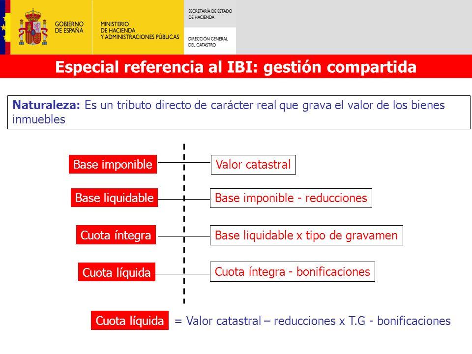 Especial referencia al IBI: gestión compartida Naturaleza: Es un tributo directo de carácter real que grava el valor de los bienes inmuebles Base impo