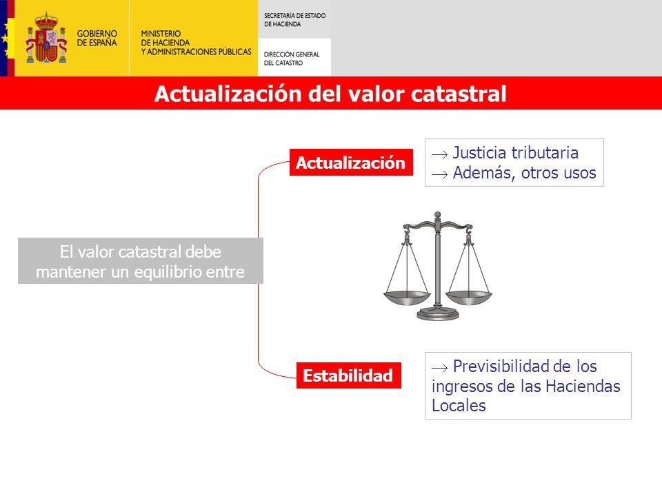 Actualización del valor catastral Justicia tributaria Además, otros usos Previsibilidad de los ingresos de las Haciendas Locales Estabilidad Actualiza