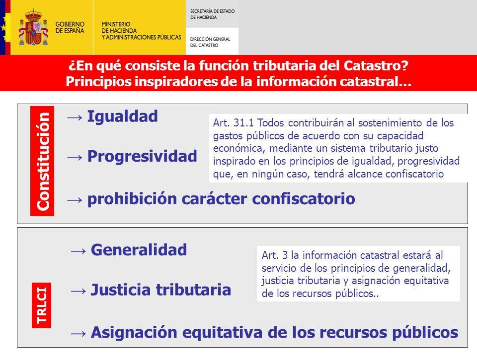 ¿En qué consiste la función tributaria del Catastro? Principios inspiradores de la información catastral… Generalidad Justicia tributaria Asignación e