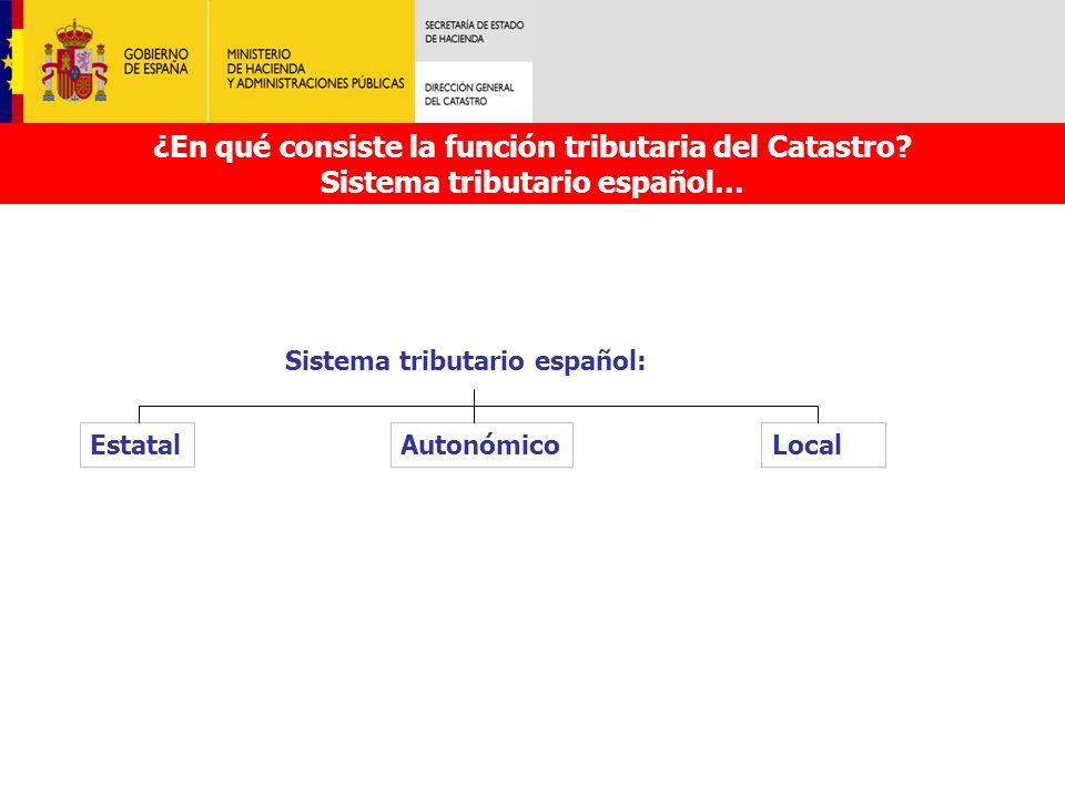 Sistema tributario español: ¿En qué consiste la función tributaria del Catastro? Sistema tributario español… LocalEstatalAutonómico