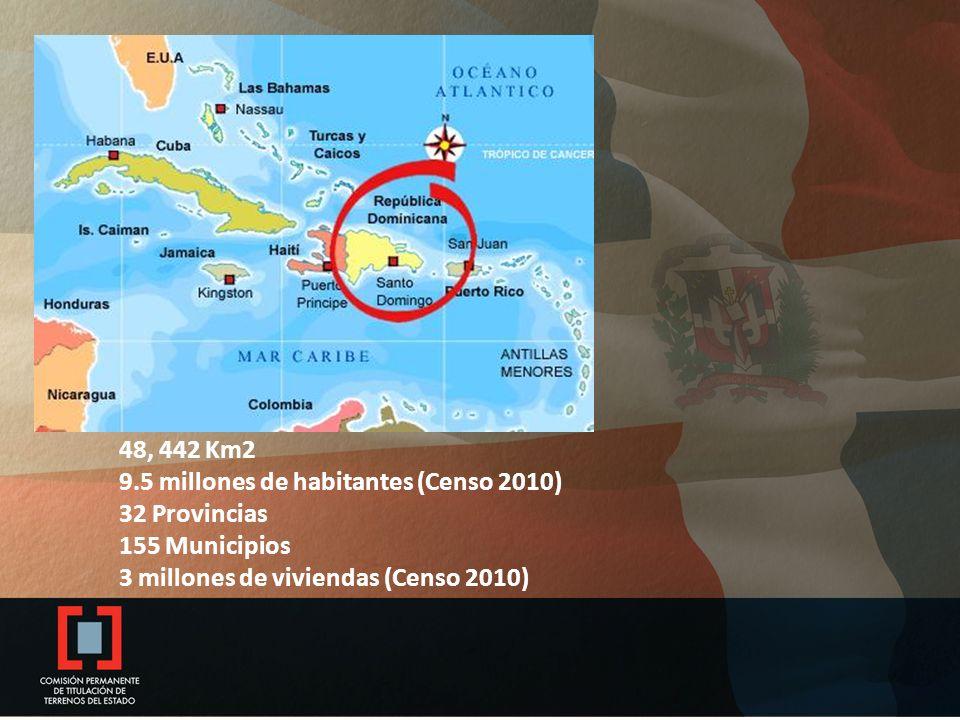 48, 442 Km2 9.5 millones de habitantes (Censo 2010) 32 Provincias 155 Municipios 3 millones de viviendas (Censo 2010)