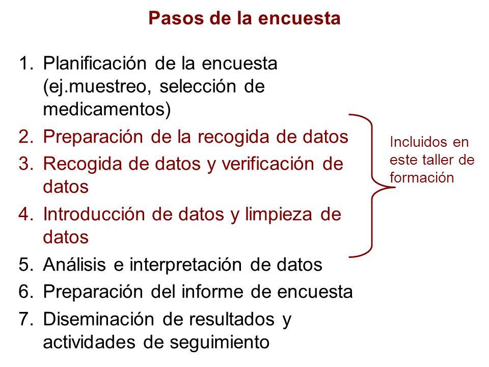 Pasos de la encuesta 1.Planificación de la encuesta (ej.muestreo, selección de medicamentos) 2.Preparación de la recogida de datos 3.Recogida de datos