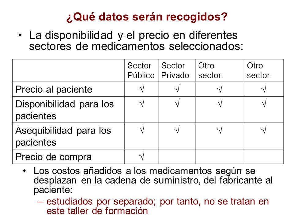 ¿Qué datos serán recogidos? La disponibilidad y el precio en diferentes sectores de medicamentos seleccionados: Sector Público Sector Privado Otro sec