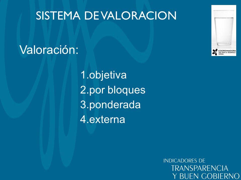 Valoración: SISTEMA DE VALORACION 1.objetiva 2.por bloques 3.ponderada 4.externa