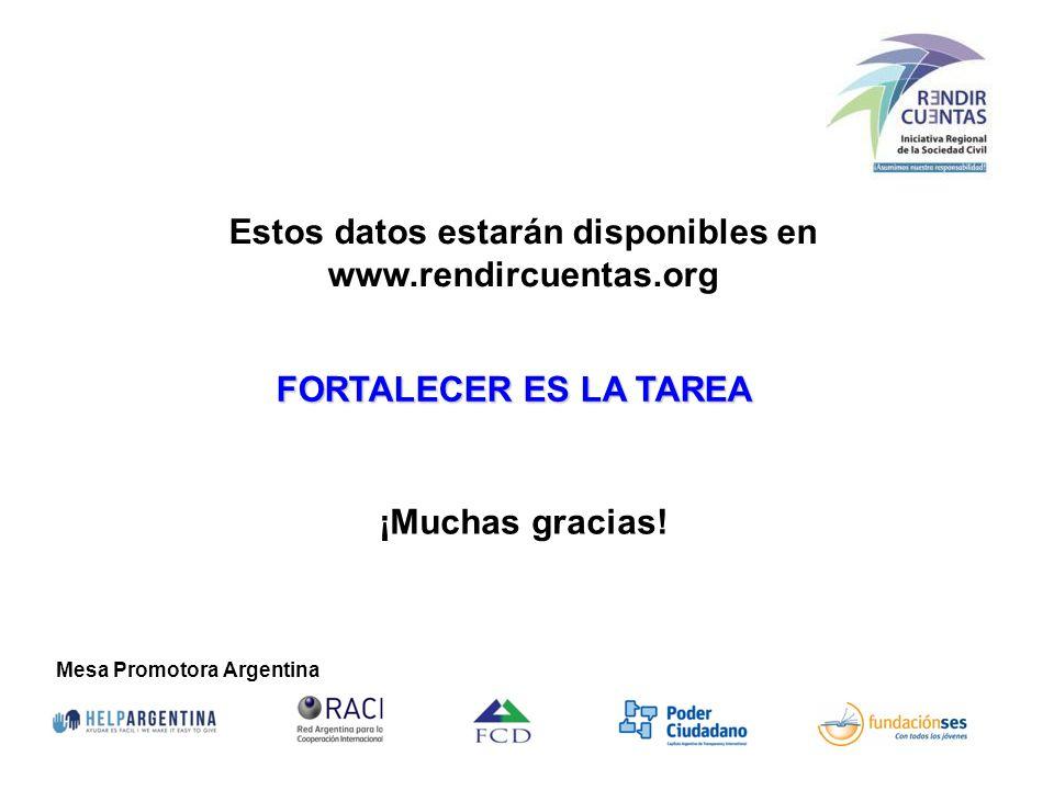 Mesa Promotora Argentina Estos datos estarán disponibles en www.rendircuentas.org ¡Muchas gracias! FORTALECER ES LATAREA FORTALECER ES LA TAREA