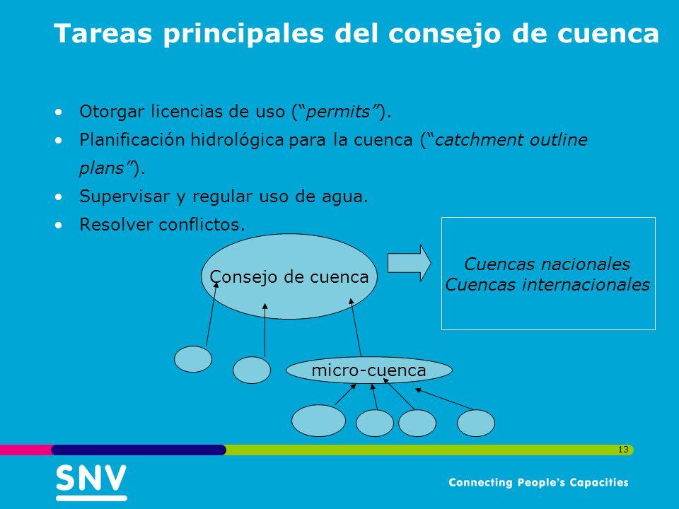 13 Tareas principales del consejo de cuenca Otorgar licencias de uso (permits).