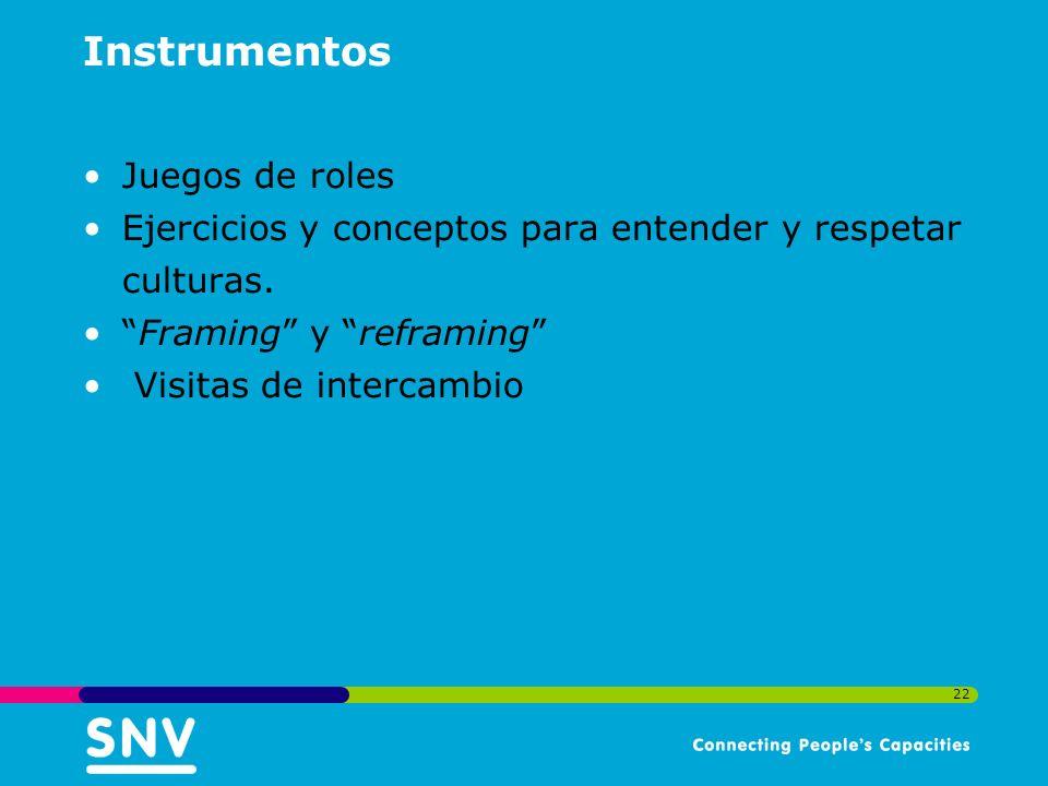 22 Instrumentos Juegos de roles Ejercicios y conceptos para entender y respetar culturas.