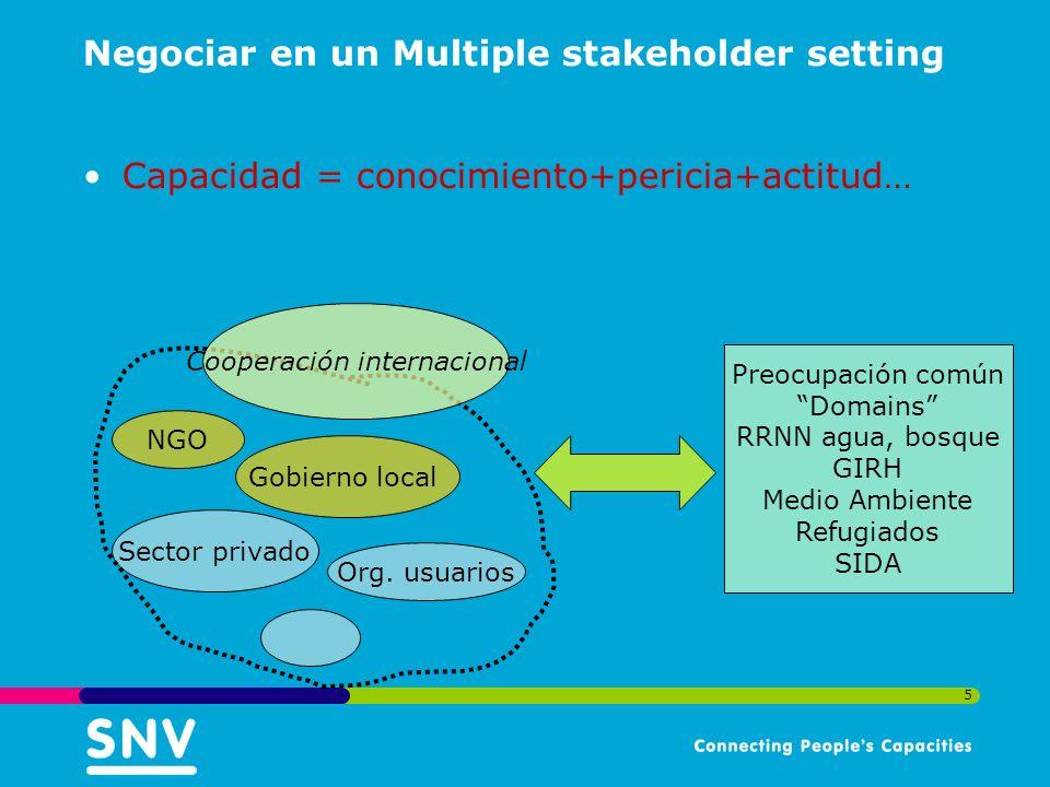 5 Negociar en un Multiple stakeholder setting Capacidad = conocimiento+pericia+actitud… NGO Sector privado Gobierno local Org.