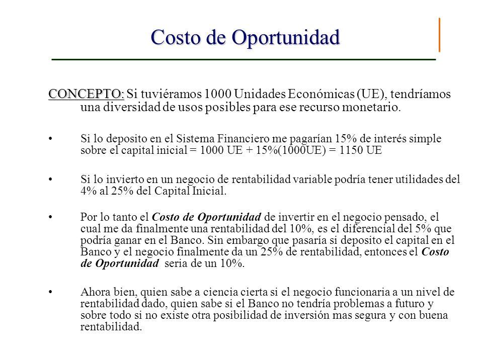 Costo de Oportunidad CONCEPTO: CONCEPTO: Si tuviéramos 1000 Unidades Económicas (UE), tendríamos una diversidad de usos posibles para ese recurso mone