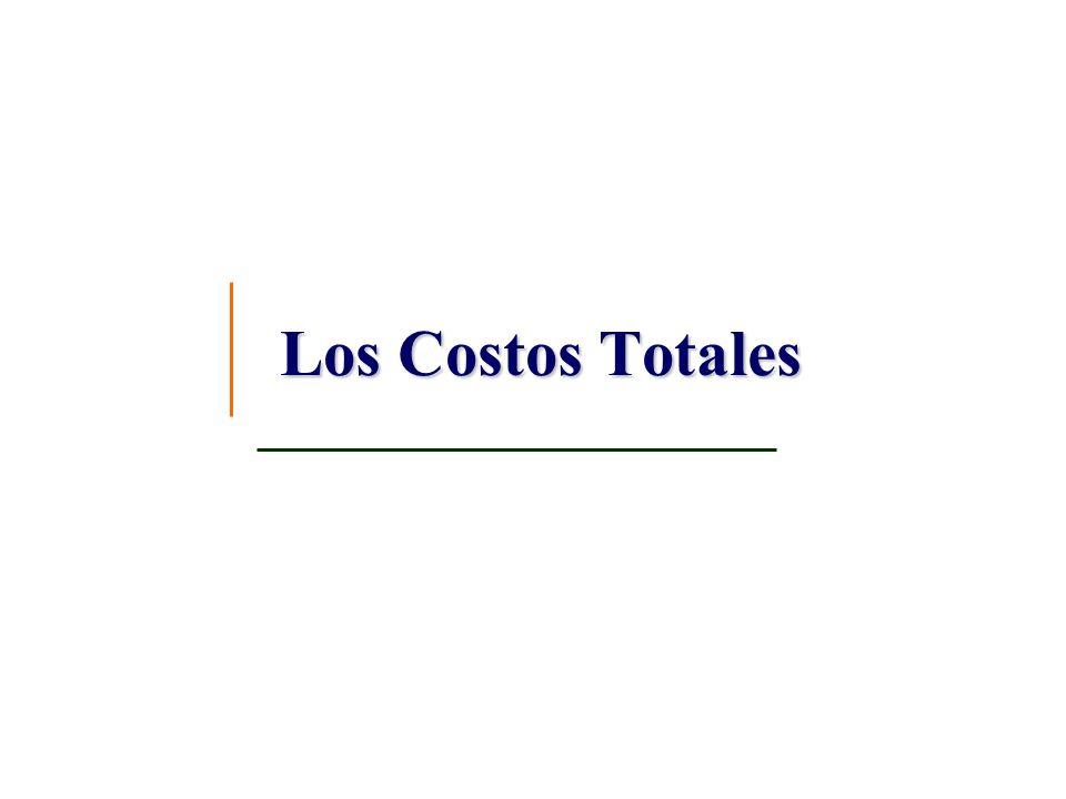 Los Costos Totales