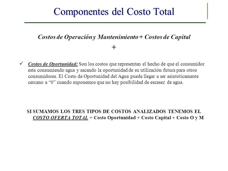 Componentes del Costo Total Costos de Operación y Mantenimiento + Costos de Capital + Costos de Oportunidad: Son los costos que representan el hecho d