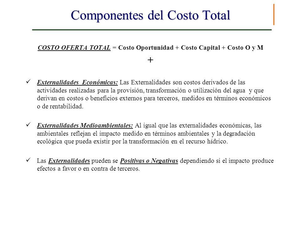 Componentes del Costo Total COSTO OFERTA TOTAL = Costo Oportunidad + Costo Capital + Costo O y M + Externalidades Económicas: Las Externalidades son c
