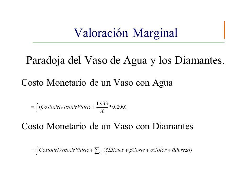 Valoración Marginal Paradoja del Vaso de Agua y los Diamantes. Costo Monetario de un Vaso con Agua Costo Monetario de un Vaso con Diamantes
