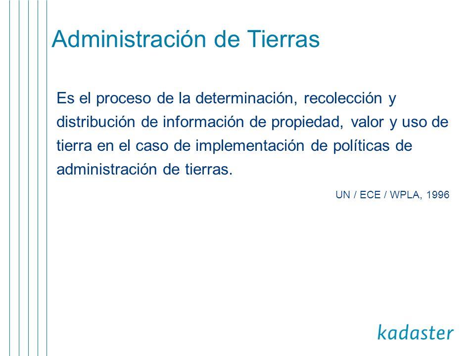 Enlaces externas (en la IDE) Direcciones Valuación Tributación Ocupación del suelo Uso de la tierra Documentos Redes de servicios públicos...