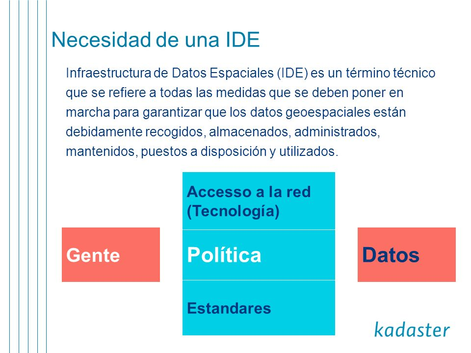 Ejemplos de LADM en Europa INSPIRE –Directiva Europea para información geográfica LPIS –Sistema de Identificación de Parcelas