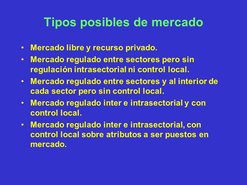 Tipos posibles de mercado Mercado libre y recurso privado. Mercado regulado entre sectores pero sin regulación intrasectorial ni control local. Mercad