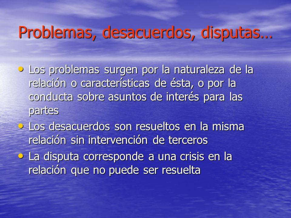 Problemas, desacuerdos, disputas… Los problemas surgen por la naturaleza de la relación o características de ésta, o por la conducta sobre asuntos de