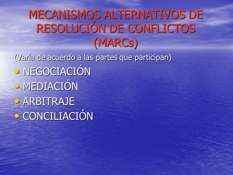 MECANISMOS ALTERNATIVOS DE RESOLUCIÓN DE CONFLICTOS (MARCs) (Varía de acuerdo a las partes que participan) NEGOCIACIÓN NEGOCIACIÓN MEDIACIÓN MEDIACIÓN