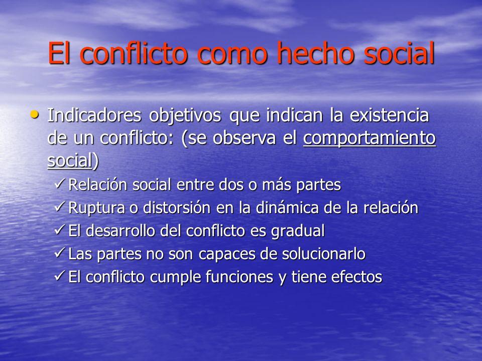 El conflicto como hecho social Indicadores objetivos que indican la existencia de un conflicto: (se observa el comportamiento social) Indicadores obje