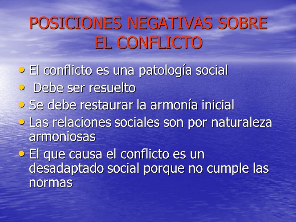 POSICIONES NEGATIVAS SOBRE EL CONFLICTO El conflicto es una patología social El conflicto es una patología social Debe ser resuelto Debe ser resuelto