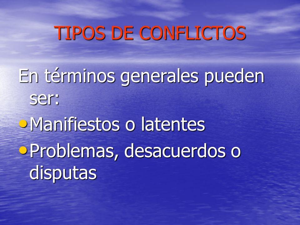 TIPOS DE CONFLICTOS En términos generales pueden ser: Manifiestos o latentes Manifiestos o latentes Problemas, desacuerdos o disputas Problemas, desac