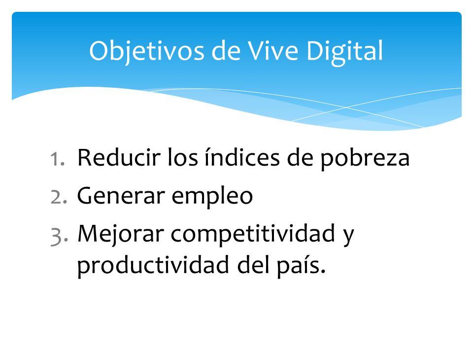 1.Reducir los índices de pobreza 2.Generar empleo 3.Mejorar competitividad y productividad del país. Objetivos de Vive Digital