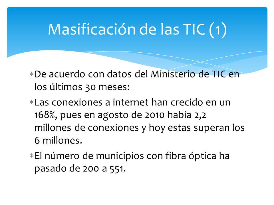 De acuerdo con datos del Ministerio de TIC en los últimos 30 meses: Las conexiones a internet han crecido en un 168%, pues en agosto de 2010 había 2,2