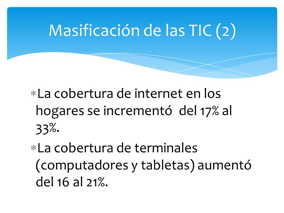 La cobertura de internet en los hogares se incrementó del 17% al 33%. La cobertura de terminales (computadores y tabletas) aumentó del 16 al 21%. Masi