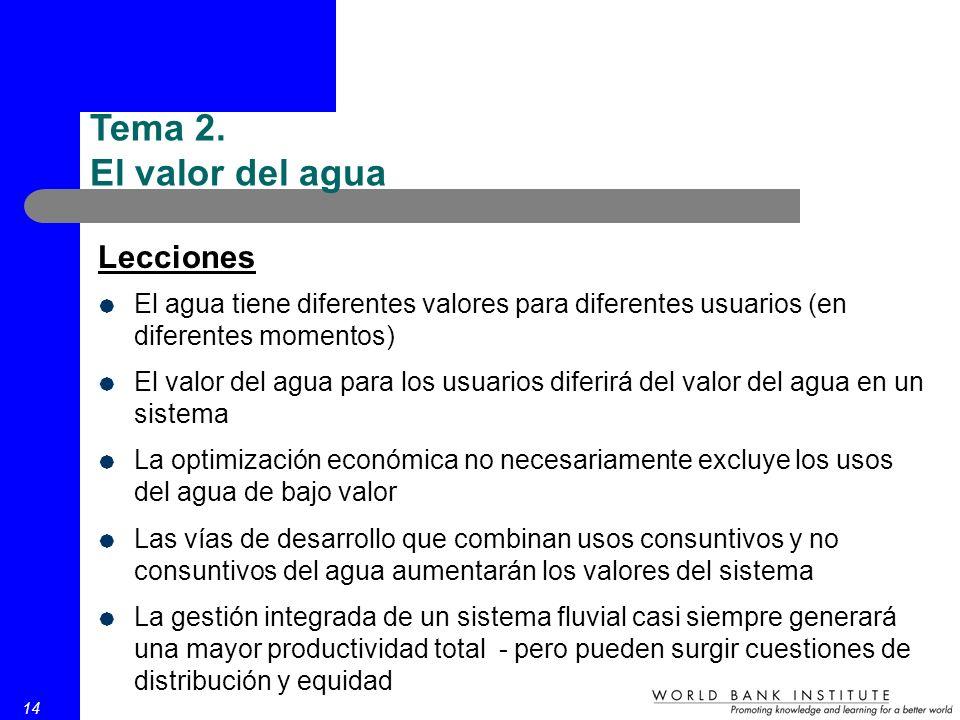 14 Lecciones El agua tiene diferentes valores para diferentes usuarios (en diferentes momentos) El valor del agua para los usuarios diferirá del valor