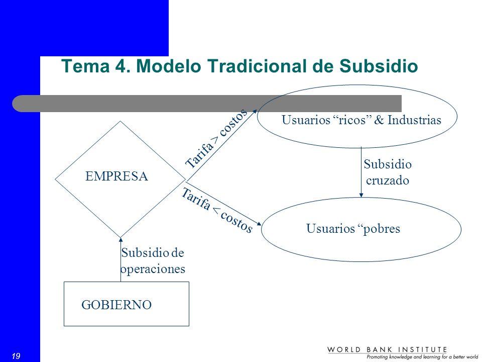 19 Tema 4. Modelo Tradicional de Subsidio EMPRESA Usuarios ricos & Industrias Usuarios pobres Tarifa > costos Tarifa < costos Subsidio cruzado GOBIERN