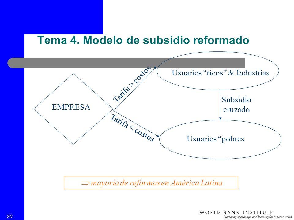 20 Tema 4. Modelo de subsidio reformado EMPRESA Usuarios ricos & Industrias Usuarios pobres Tarifa > costos Tarifa < costos Subsidio cruzado mayoría d